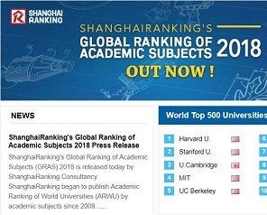 Politehnica ieșeană, pentru al doilea an  la rând în cel mai elitist clasament  internațional universitar – Top Shanghai 500